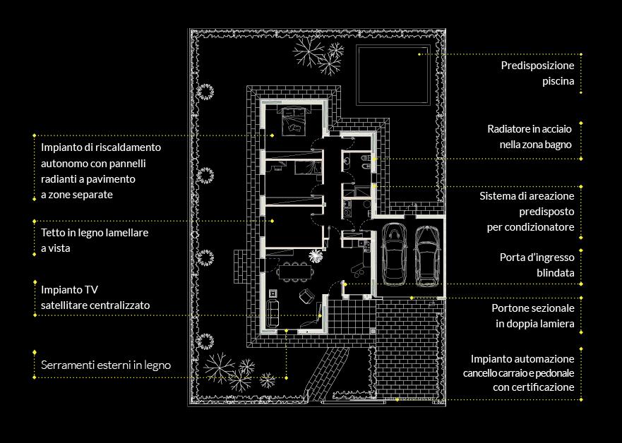 materiali e finiture_complesso le villette_dn vision_castel goffredo